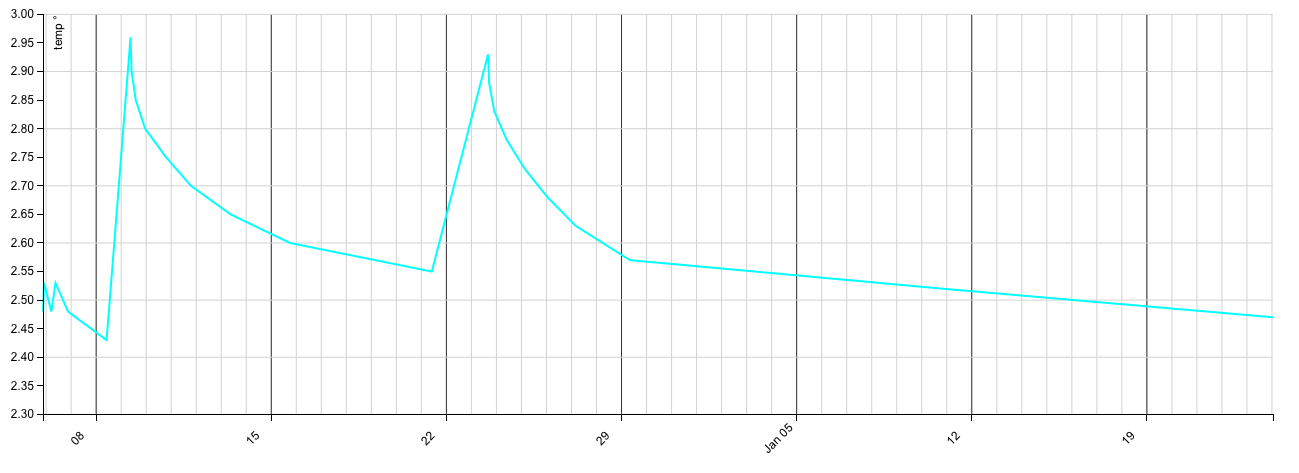 sensor3%20power%20log.png